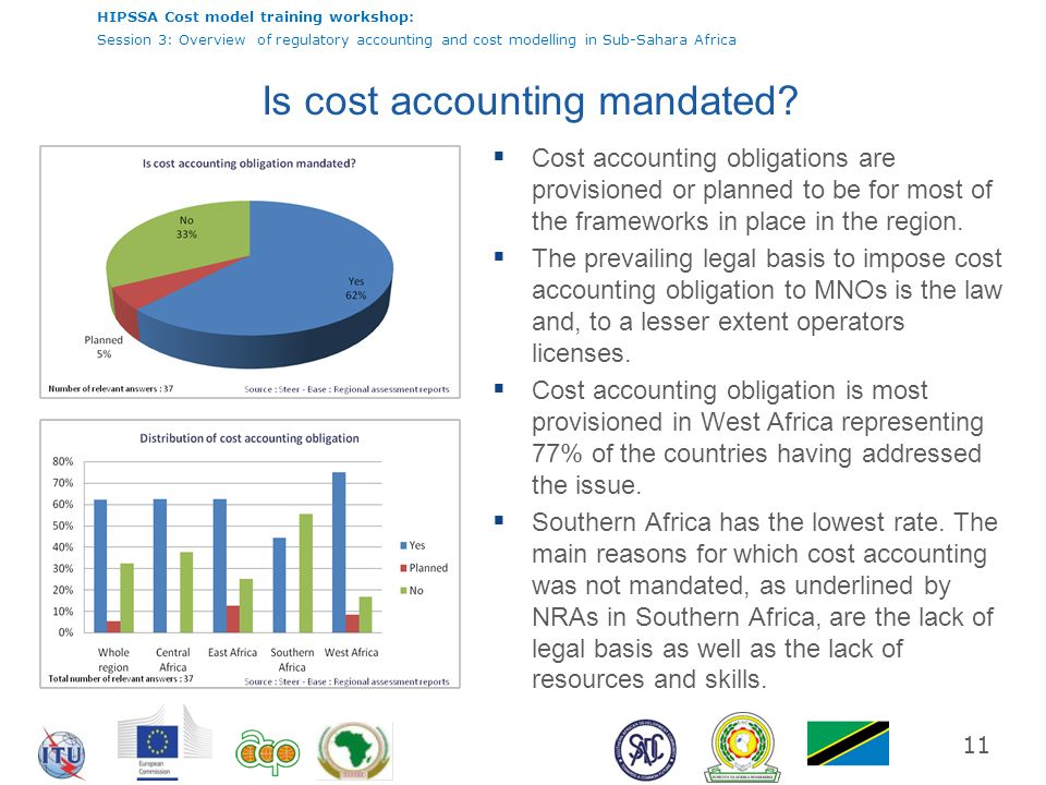 HIPSSA Cost model training workshop: Session 3: Overview of regulatory accounting and cost modelling in Sub-Sahara Africa 11 Is cost accounting mandat