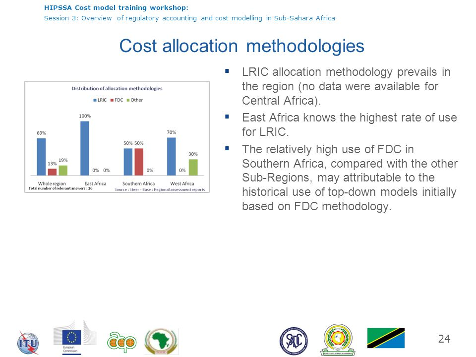 HIPSSA Cost model training workshop: Session 3: Overview of regulatory accounting and cost modelling in Sub-Sahara Africa Cost allocation methodologie
