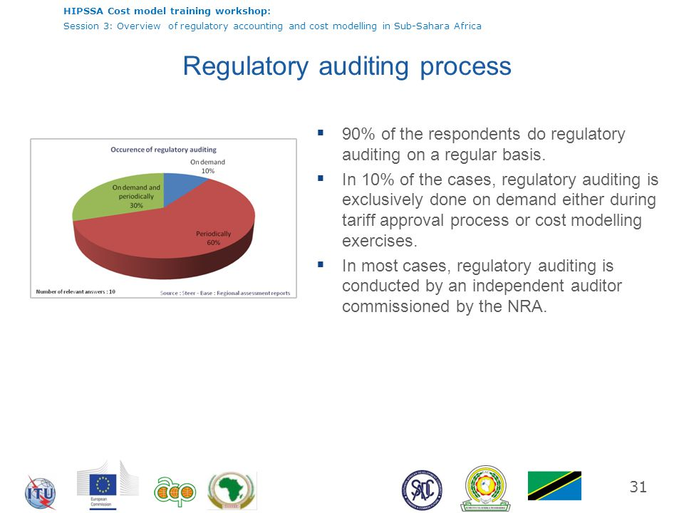 HIPSSA Cost model training workshop: Session 3: Overview of regulatory accounting and cost modelling in Sub-Sahara Africa 31 Regulatory auditing proce