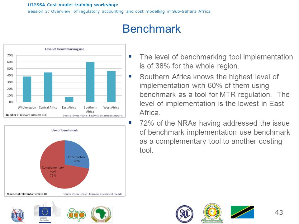 HIPSSA Cost model training workshop: Session 3: Overview of regulatory accounting and cost modelling in Sub-Sahara Africa 43 Benchmark  The level of