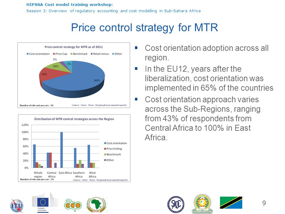 HIPSSA Cost model training workshop: Session 3: Overview of regulatory accounting and cost modelling in Sub-Sahara Africa 40 Operating expenses modelling OPEX modelling is another sensitive item when adopting a FL-LRIC based bottom up approach.