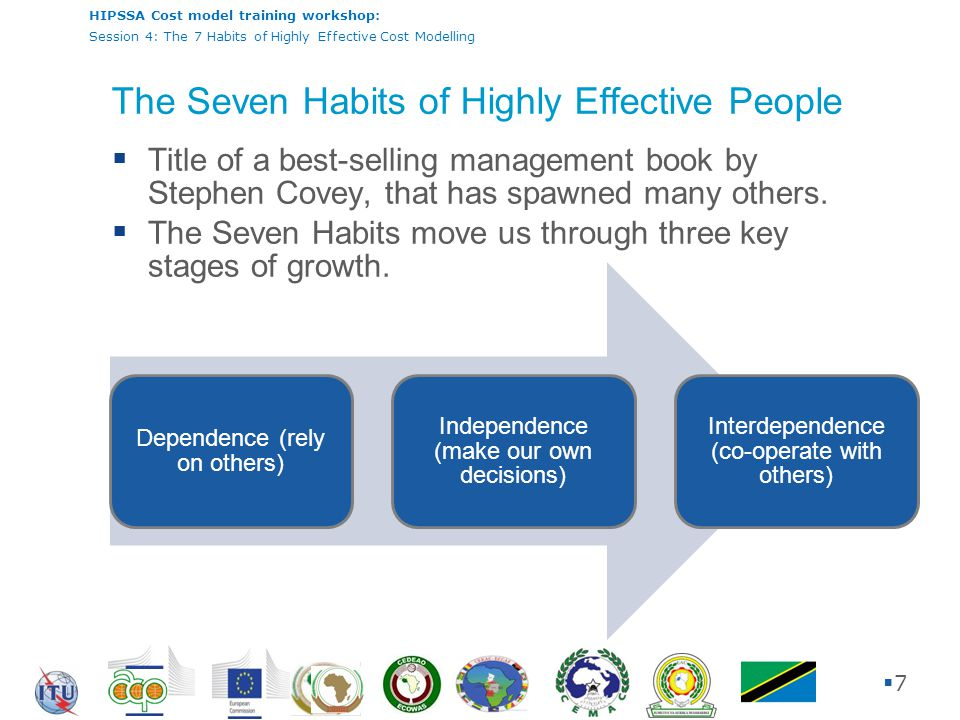 HIPSSA Cost model training workshop: Session 4: The 7 Habits of Highly Effective Cost Modelling 77 The Seven Habits of Highly Effective People  Title of a best-selling management book by Stephen Covey, that has spawned many others.