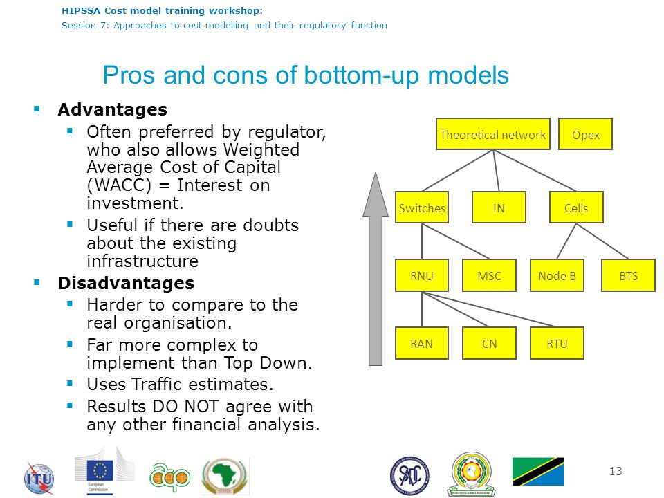HIPSSA Cost model training workshop: Session 7: Approaches to cost modelling and their regulatory function 13  Advantages  Often preferred by regula