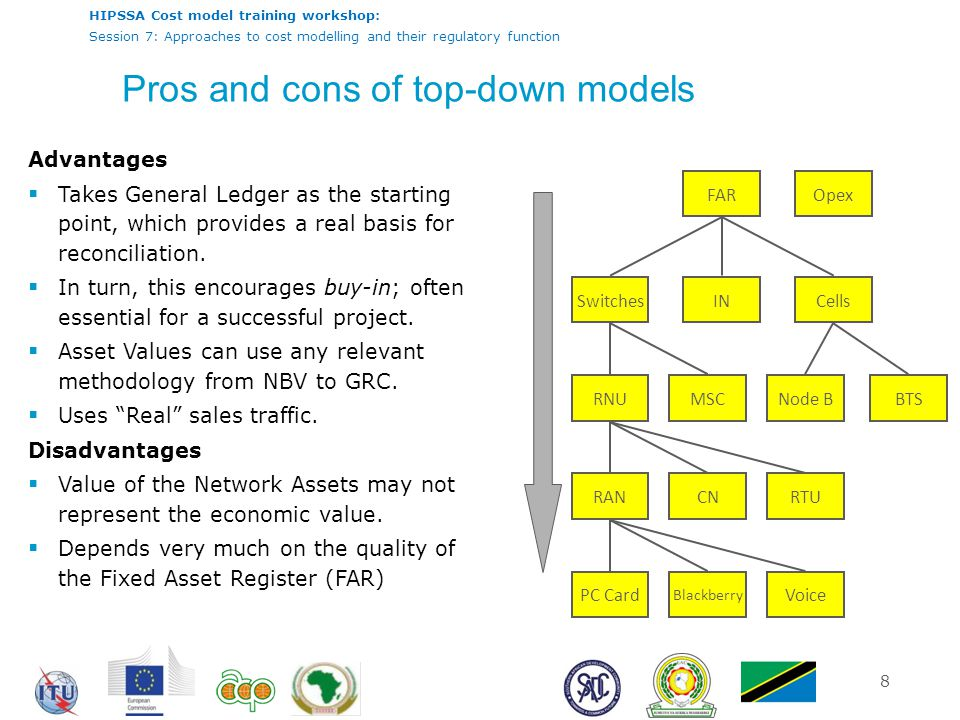 HIPSSA Cost model training workshop: Session 7: Approaches to cost modelling and their regulatory function 19 Benchmarking as a tool in cost modelling  Top down modelling  Cost allocation rules  Routing factors  Efficiency adjustments (hybrid)  Bottom up modelling  Unit asset prices, price trends and asset lives  Installation and operating expenditure  WACC  Mark-ups Benchmarking is often used to:  verify data in top-down models  supply input assumptions in bottom-up models