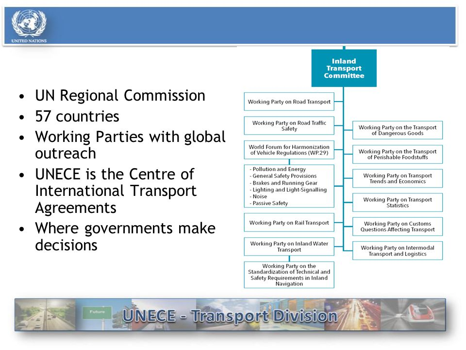 UN Regional Commission 57 countries Working Parties with global outreach UNECE is the Centre of International Transport Agreements Where governments m