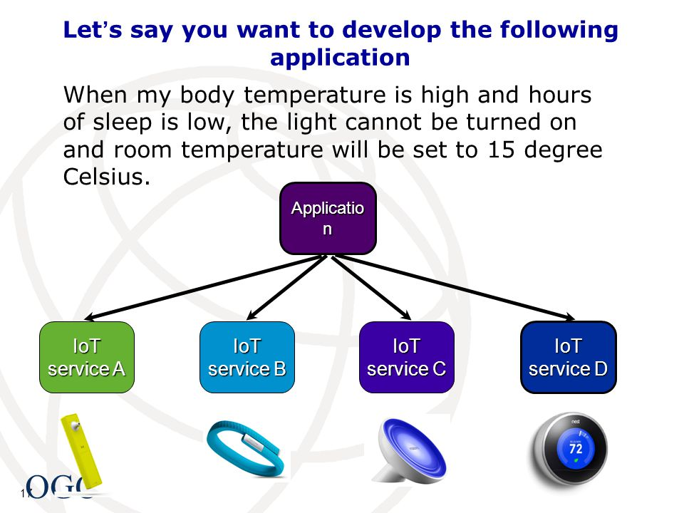 17 OGC Let ' s say you want to develop the following application IoT service A IoT service B IoT service C IoT service D Applicatio n When my body temperature is high and hours of sleep is low, the light cannot be turned on and room temperature will be set to 15 degree Celsius.