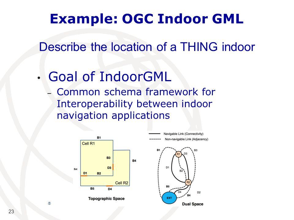 23 ® Example: OGC Indoor GML Goal of IndoorGML – Common schema framework for Interoperability between indoor navigation applications Describe the location of a THING indoor