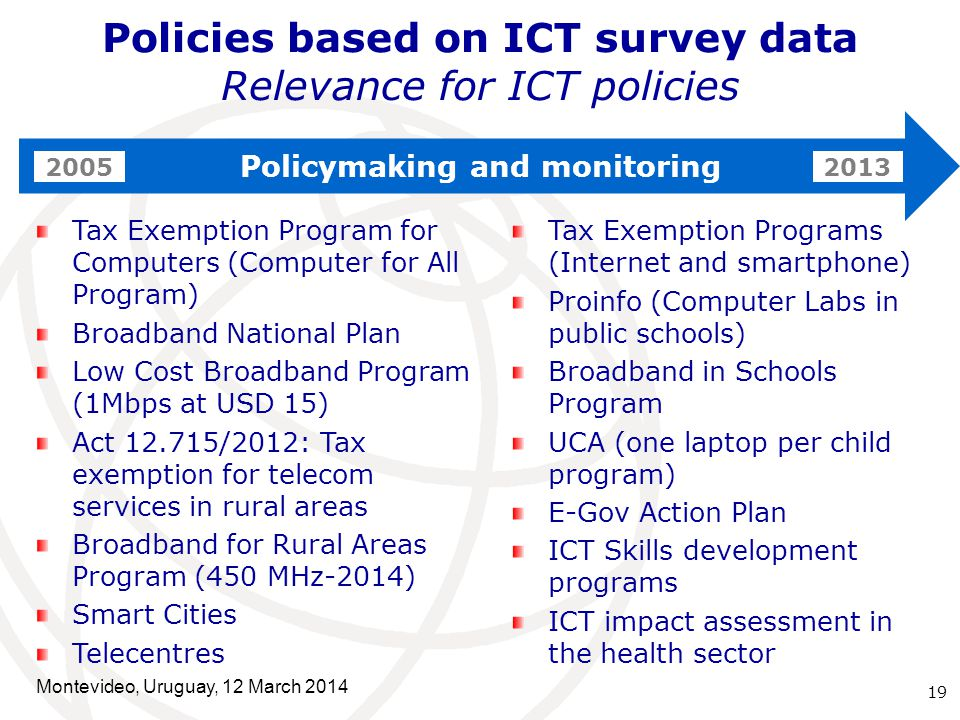 19 20052013 Policymaking and monitoring Policies based on ICT survey data Relevance for ICT policies Tax Exemption Program for Computers (Computer for All Program) Broadband National Plan Low Cost Broadband Program (1Mbps at USD 15) Act 12.715/2012: Tax exemption for telecom services in rural areas Broadband for Rural Areas Program (450 MHz-2014) Smart Cities Telecentres Tax Exemption Programs (Internet and smartphone) Proinfo (Computer Labs in public schools) Broadband in Schools Program UCA (one laptop per child program) E-Gov Action Plan ICT Skills development programs ICT impact assessment in the health sector Montevideo, Uruguay, 12 March 2014