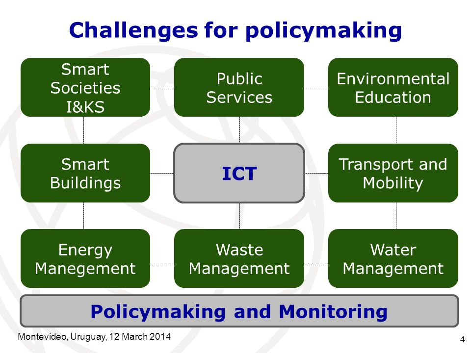Environmental Education Smart Societies I&KS Smart Buildings Waste Management Transport and Mobility Public Services Energy Manegement Water Management 4 Policymaking and Monitoring e-WasteICT Challenges for policymaking Montevideo, Uruguay, 12 March 2014
