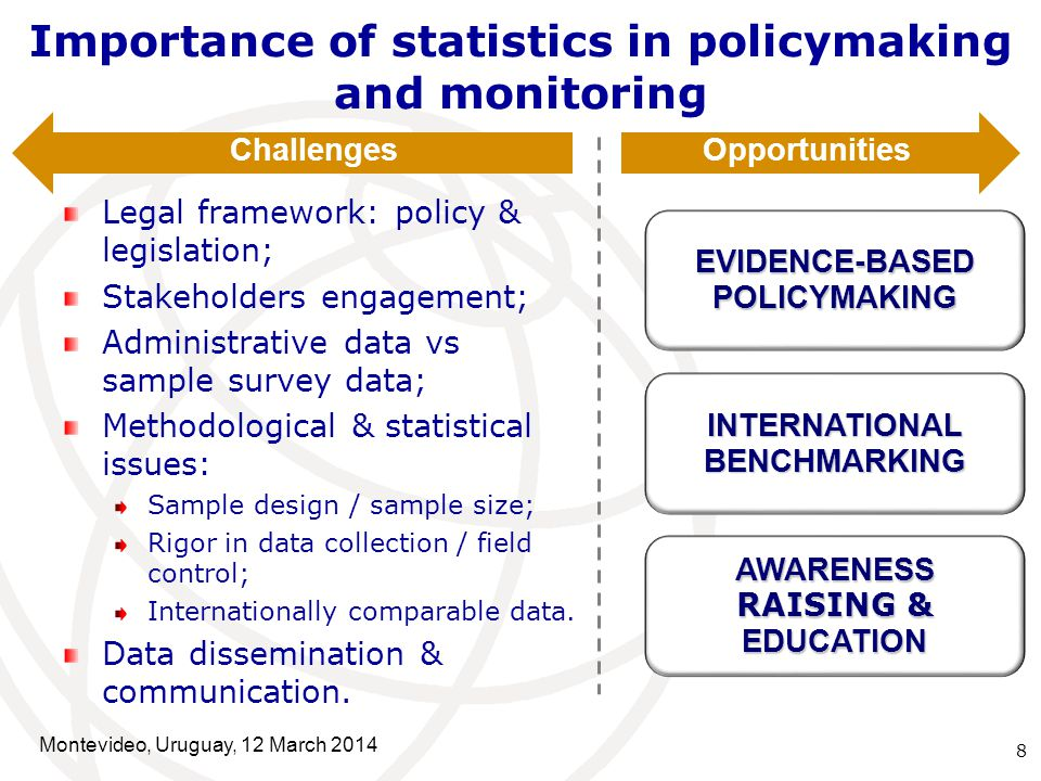 Legal framework: policy & legislation; Stakeholders engagement; Administrative data vs sample survey data; Methodological & statistical issues: Sample design / sample size; Rigor in data collection / field control; Internationally comparable data.