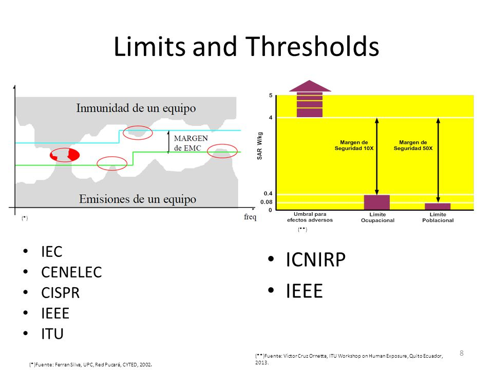 Limits and Thresholds IEC CENELEC CISPR IEEE ITU 8 (**)Fuente: Víctor Cruz Ornetta, ITU Workshop on Human Exposure, Quito Ecuador, 2013.