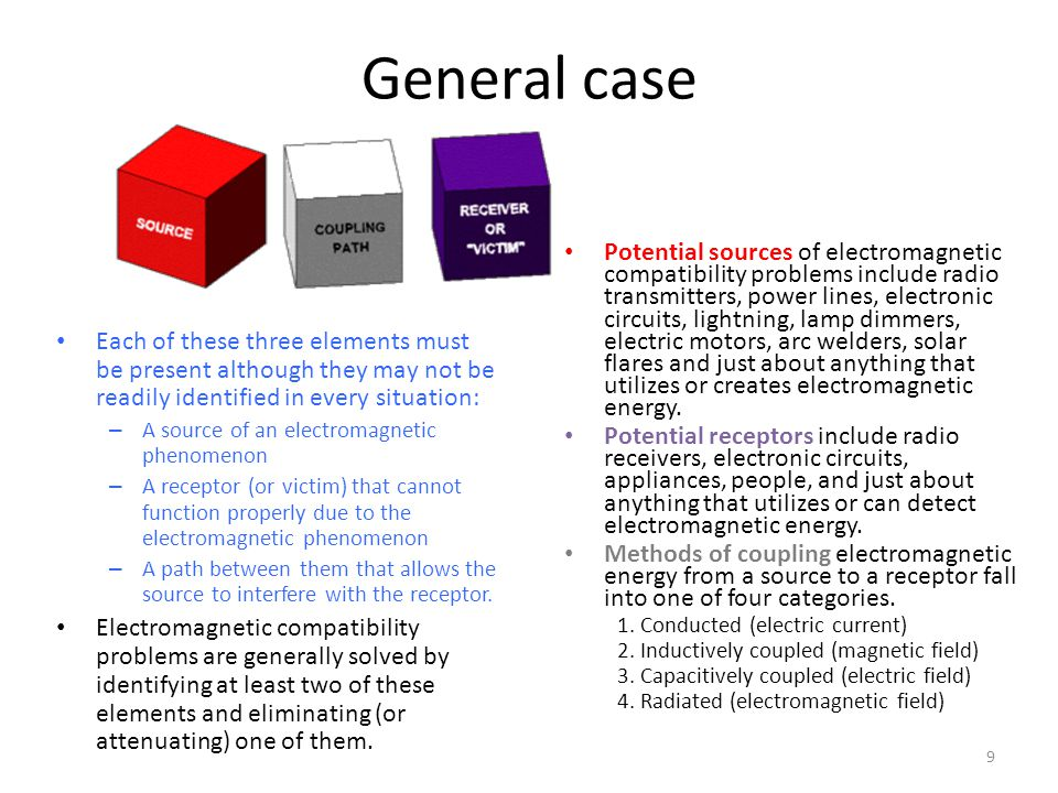 General case Each of these three elements must be present although they may not be readily identified in every situation: – A source of an electromagnetic phenomenon – A receptor (or victim) that cannot function properly due to the electromagnetic phenomenon – A path between them that allows the source to interfere with the receptor.
