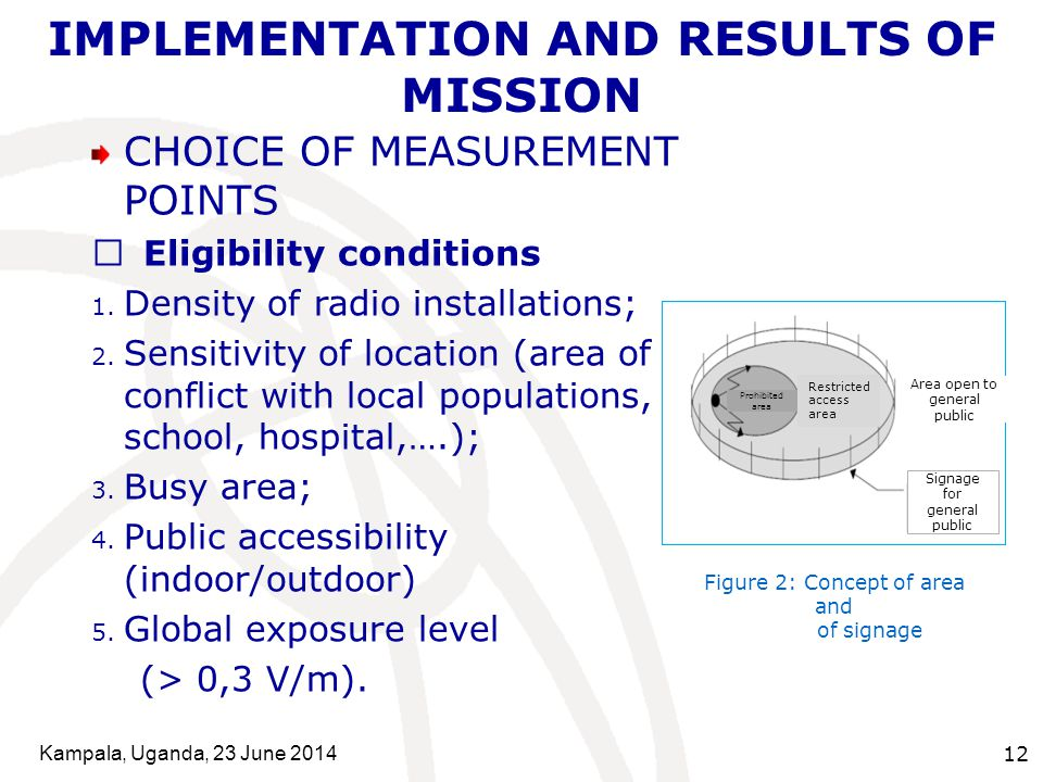 Kampala, Uganda, 23 June 2014 12 IMPLEMENTATION AND RESULTS OF MISSION CHOICE OF MEASUREMENT POINTS  Eligibility conditions 1.