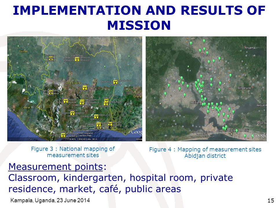 Kampala, Uganda, 23 June 2014 15 IMPLEMENTATION AND RESULTS OF MISSION Measurement points: Classroom, kindergarten, hospital room, private residence,