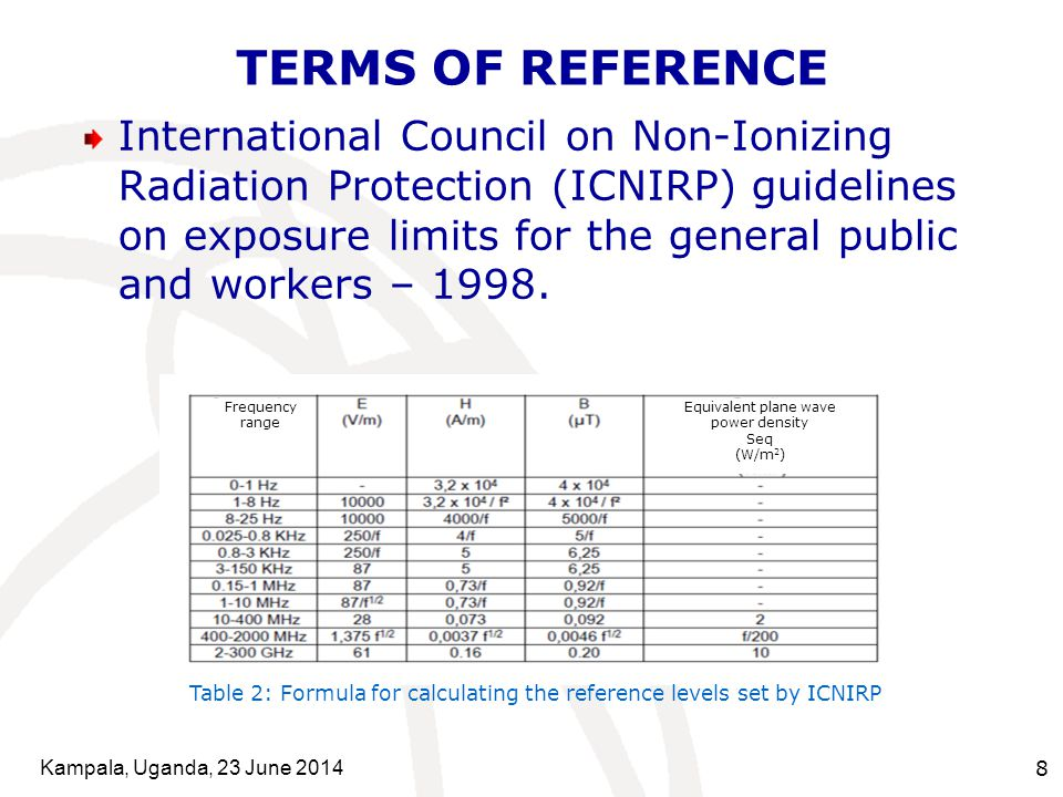 Kampala, Uganda, 23 June 2014 8 TERMS OF REFERENCE International Council on Non-Ionizing Radiation Protection (ICNIRP) guidelines on exposure limits for the general public and workers – 1998.