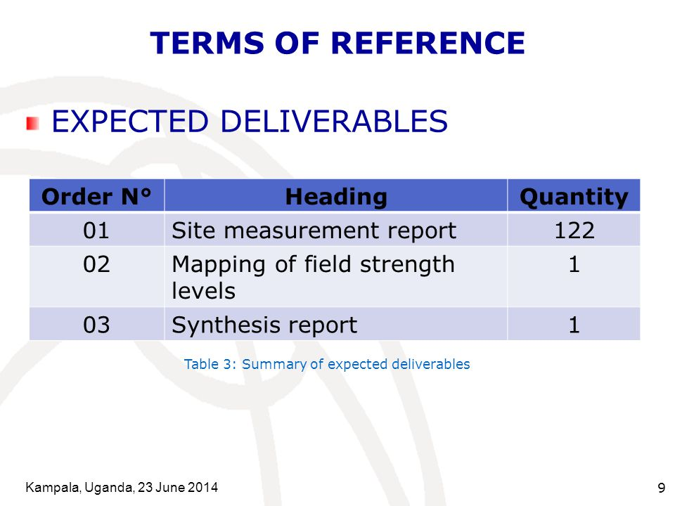 Kampala, Uganda, 23 June 2014 9 TERMS OF REFERENCE EXPECTED DELIVERABLES Order N°HeadingQuantity 01Site measurement report122 02Mapping of field strength levels 1 03Synthesis report1 Table 3: Summary of expected deliverables