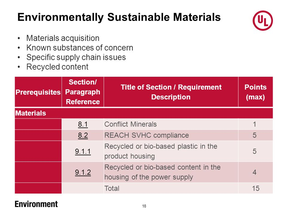 Environmentally Sustainable Materials 18 Prerequisites Section/ Paragraph Reference Title of Section / Requirement Description Points (max) Materials 8.1 Conflict Minerals 1 8.2 REACH SVHC compliance 5 9.1.1 Recycled or bio-based plastic in the product housing 5 9.1.2 Recycled or bio-based content in the housing of the power supply 4 Total 15 Materials acquisition Known substances of concern Specific supply chain issues Recycled content