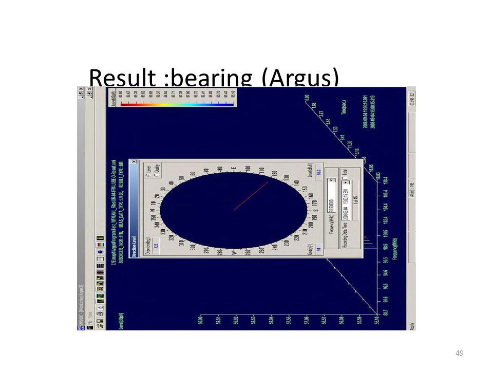 Result :bearing (Argus) 49