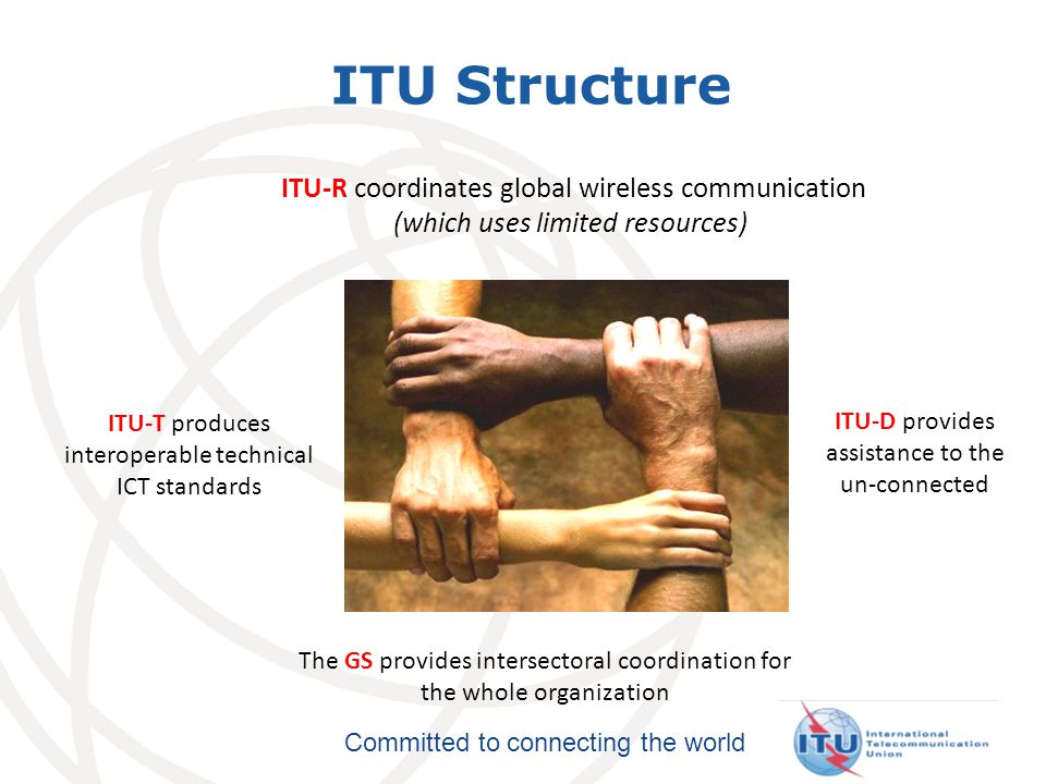 Committed to connecting the world ITU Structure ITU-T produces interoperable technical ICT standards ITU-R coordinates global wireless communication (which uses limited resources) ITU-D provides assistance to the un-connected The GS provides intersectoral coordination for the whole organization