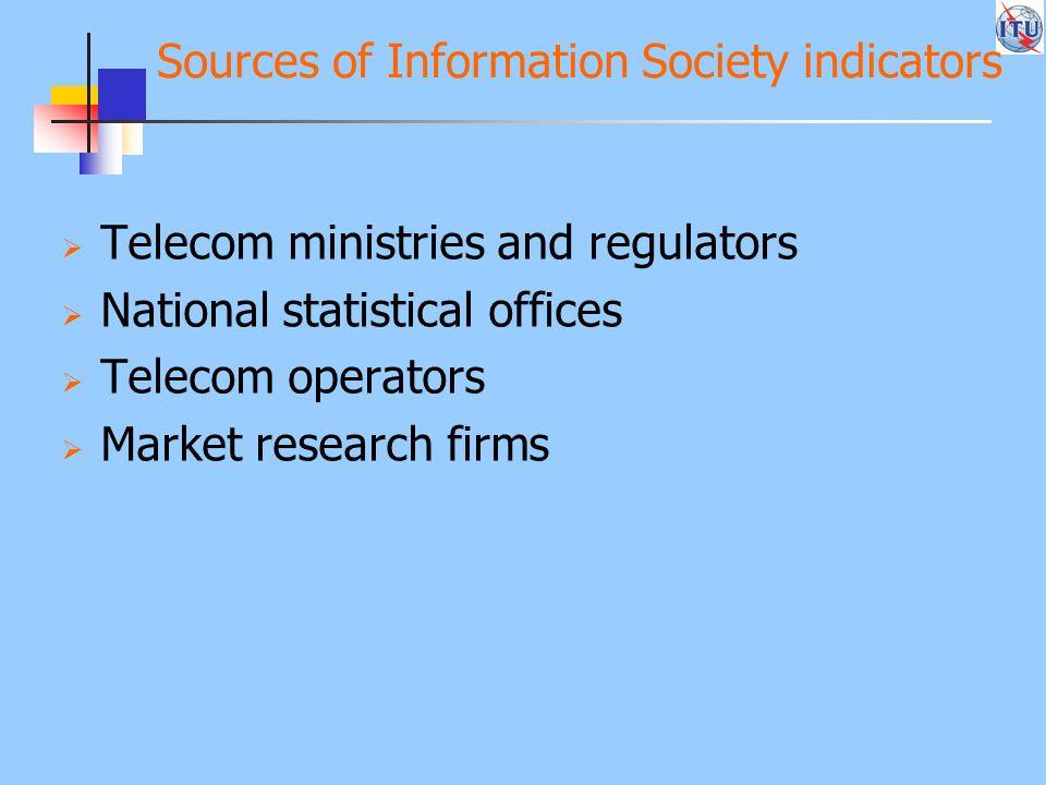 How does Arab Region compare? Source: ITU World Telecommunication Indicators database