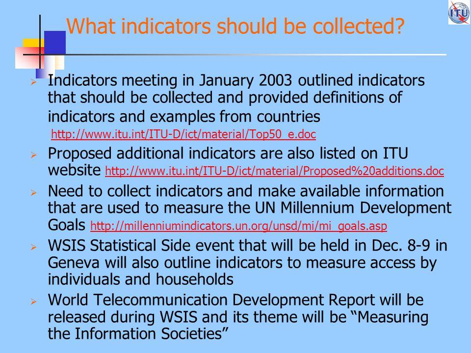 Internet users per 100 people Source: ITU World Telecommunication Indicators database