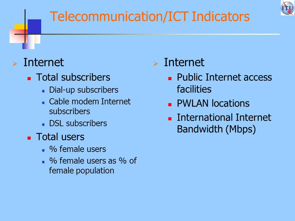 Telecommunication/ICT Indicators  Internet Total subscribers Dial-up subscribers Cable modem Internet subscribers DSL subscribers Total users % female users % female users as % of female population  Internet Public Internet access facilities PWLAN locations International Internet Bandwidth (Mbps)