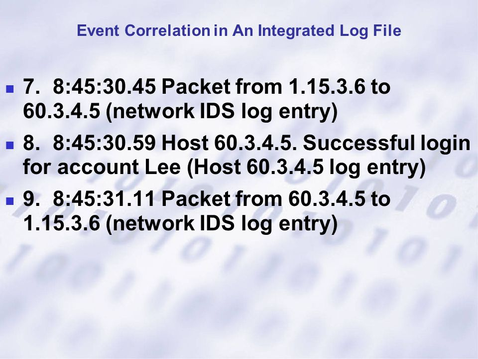 7.8:45:30.45 Packet from 1.15.3.6 to 60.3.4.5 (network IDS log entry) 8.8:45:30.59 Host 60.3.4.5. Successful login for account Lee (Host 60.3.4.5 log