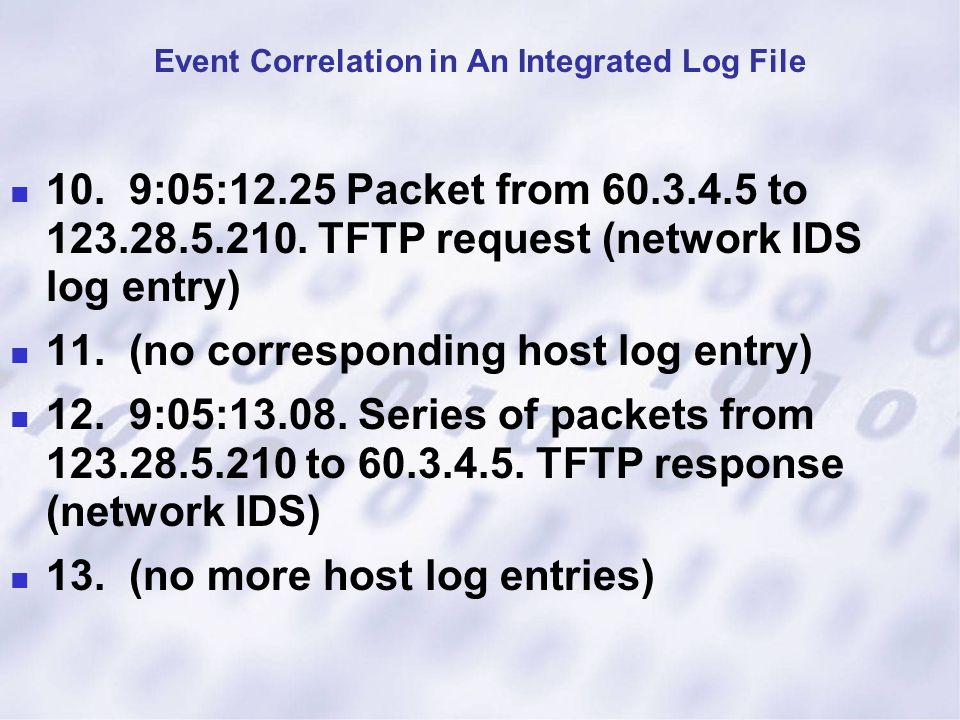 10. 9:05:12.25 Packet from 60.3.4.5 to 123.28.5.210. TFTP request (network IDS log entry) 11. (no corresponding host log entry) 12. 9:05:13.08. Series