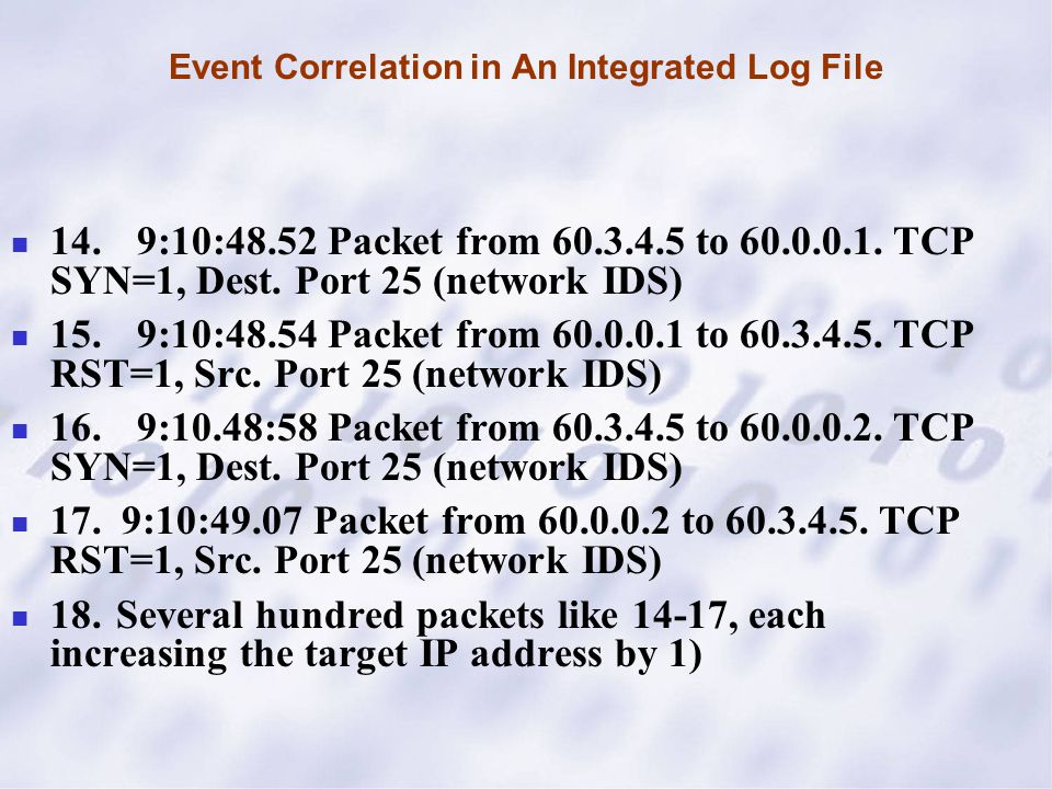 14. 9:10:48.52 Packet from 60.3.4.5 to 60.0.0.1. TCP SYN=1, Dest. Port 25 (network IDS) 15. 9:10:48.54 Packet from 60.0.0.1 to 60.3.4.5. TCP RST=1, Sr