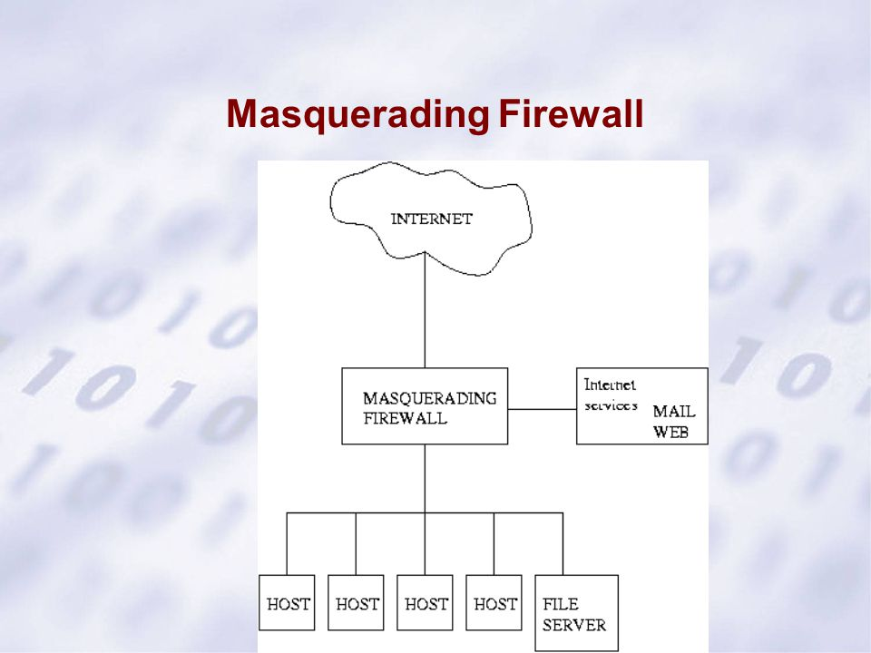 Masquerading Firewall