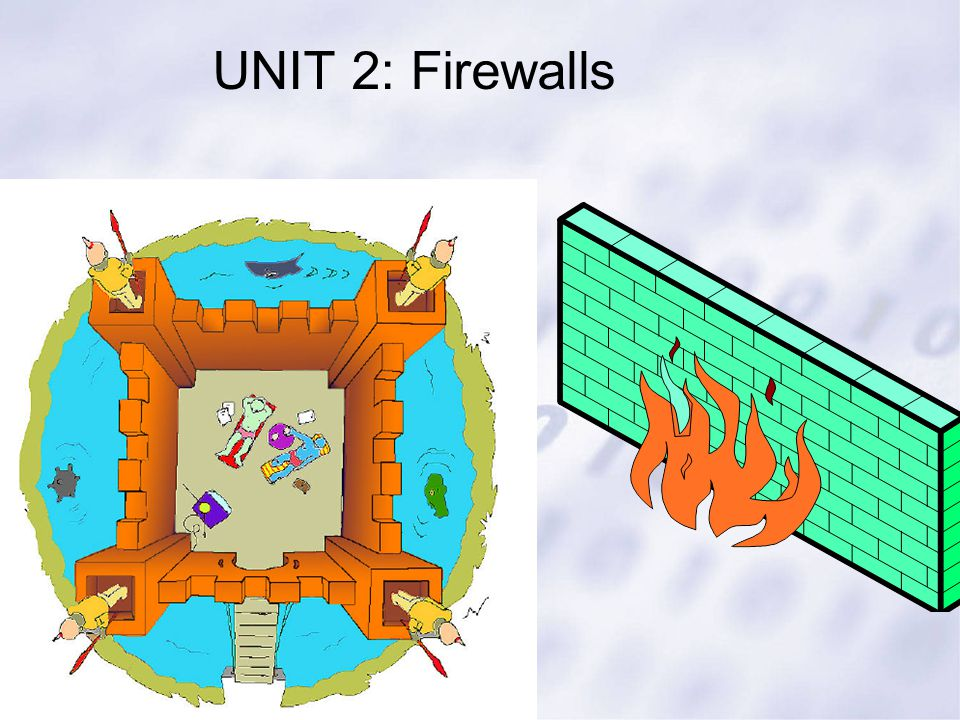 Content : Firewalls in general basic operation and architecture Main border firewalls using stateful inspection Screening firewalls using static packet inspection Application proxy firewalls UNIT 2 Network addresses translation (NAT).