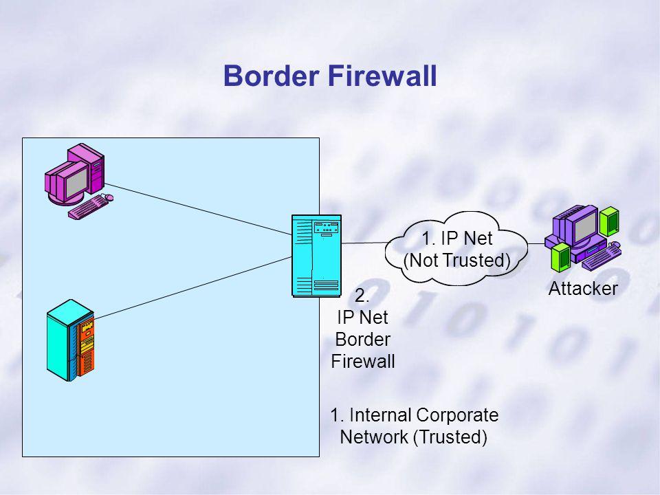 Border Firewall 1. IP Net (Not Trusted) Attacker 1. Internal Corporate Network (Trusted) 2. IP Net Border Firewall