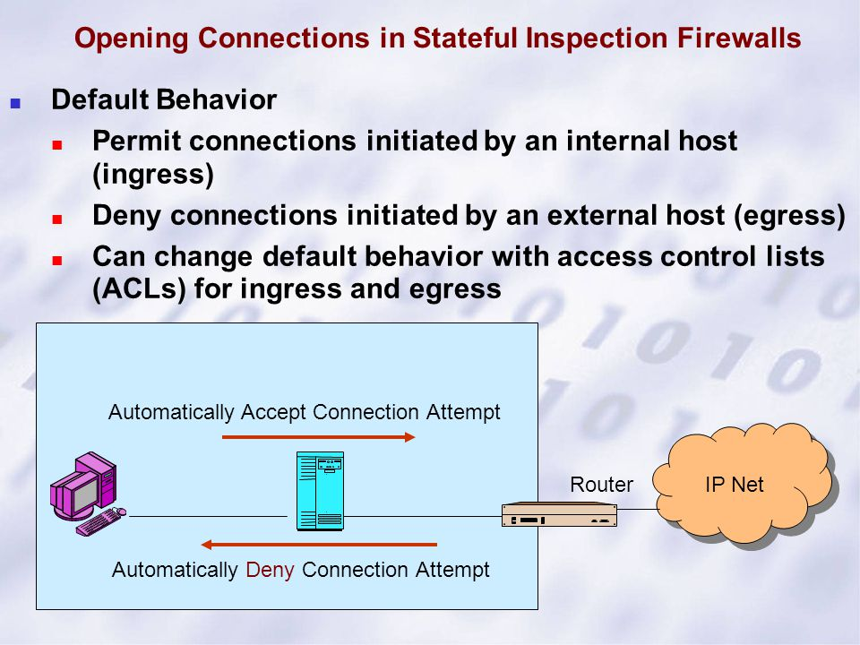 Opening Connections in Stateful Inspection Firewalls Default Behavior Permit connections initiated by an internal host (ingress) Deny connections init