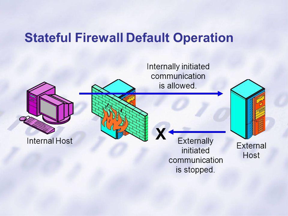 Stateful Firewall Default Operation Internal Host External Host Internally initiated communication is allowed. Externally initiated communication is s