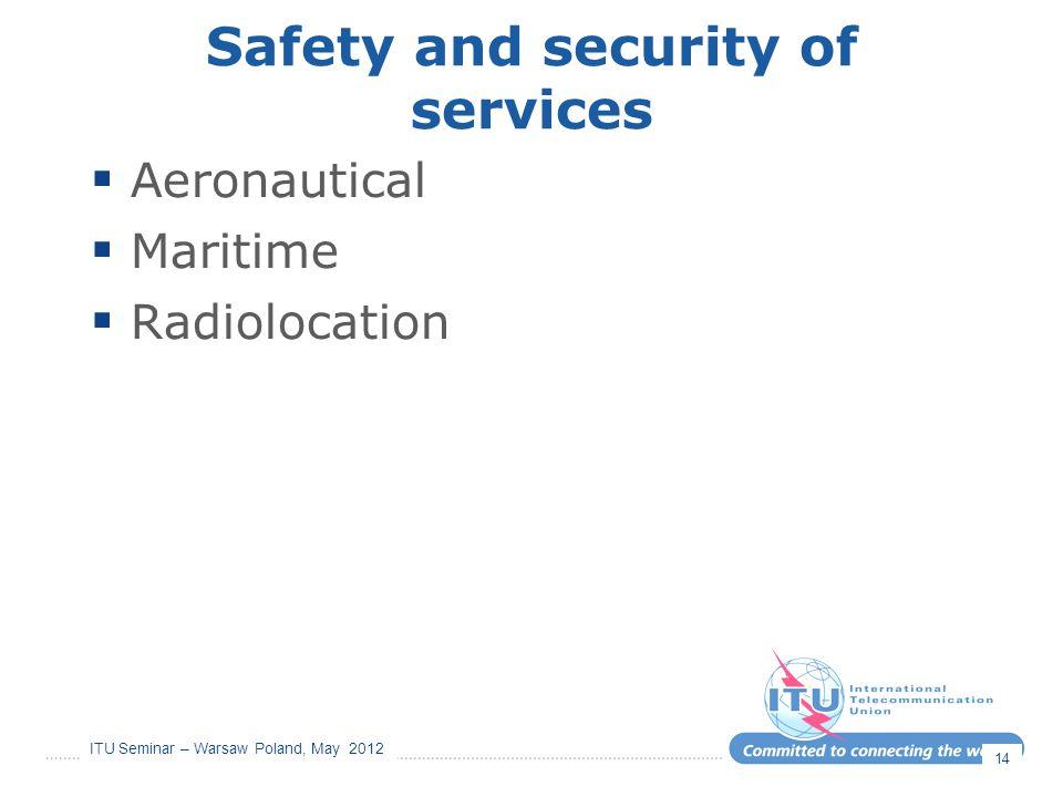 ITU Seminar – Warsaw Poland, May 2012 Safety and security of services  Aeronautical  Maritime  Radiolocation 14