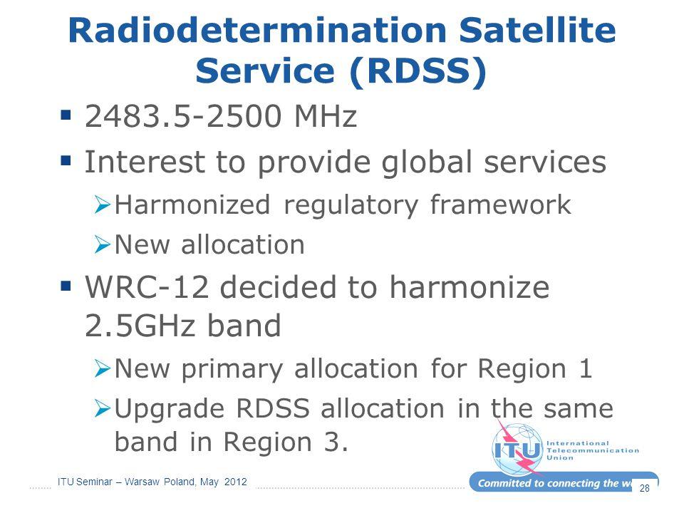 ITU Seminar – Warsaw Poland, May 2012 Radiodetermination Satellite Service (RDSS)  2483.5-2500 MHz  Interest to provide global services  Harmonized
