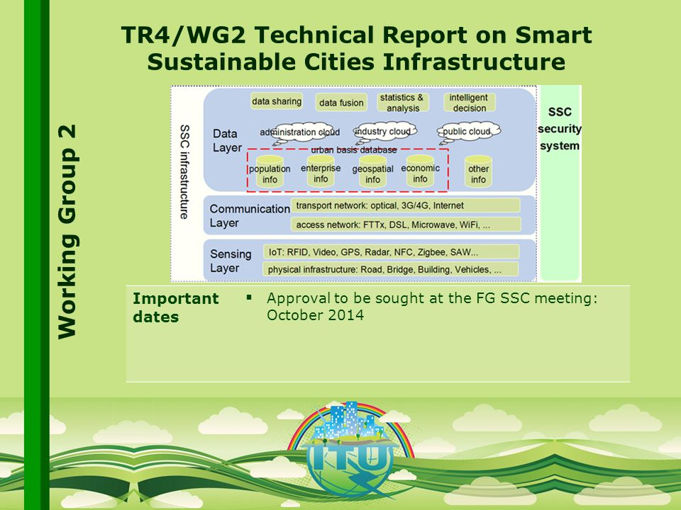International Telecommunication Union Committed to connecting the world TR4/WG2 Technical Report on Smart Sustainable Cities Infrastructure Important dates  Approval to be sought at the FG SSC meeting: October 2014 Working Group 2