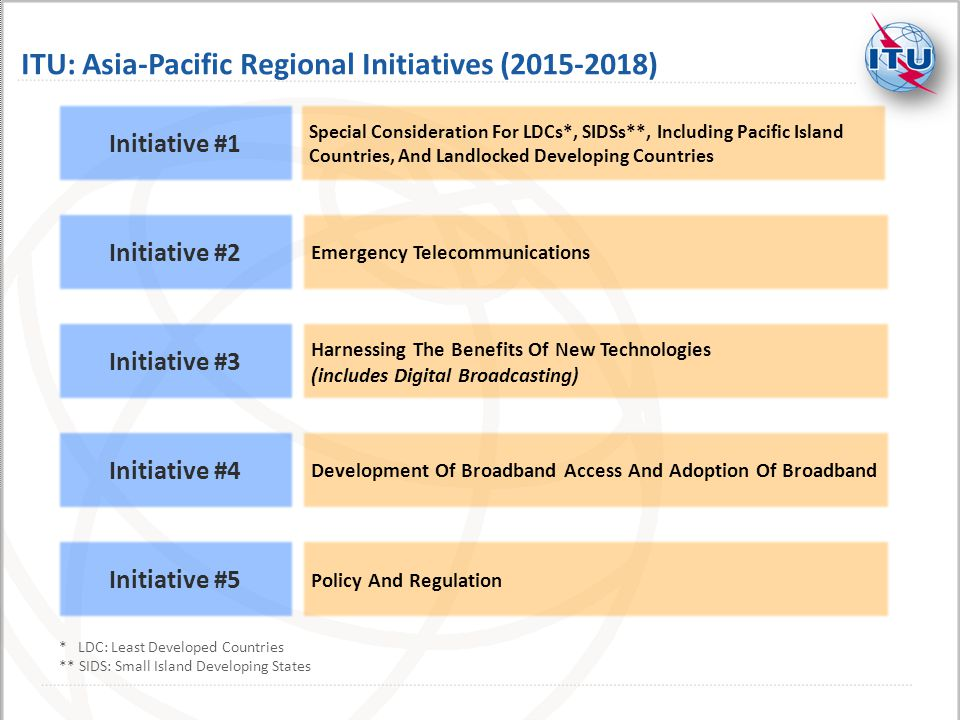 Emergency Telecommunications Harnessing The Benefits Of New Technologies (includes Digital Broadcasting) Development Of Broadband Access And Adoption Of Broadband Policy And Regulation Special Consideration For LDCs*, SIDSs**, Including Pacific Island Countries, And Landlocked Developing Countries * LDC: Least Developed Countries ** SIDS: Small Island Developing States Initiative #1 Initiative #2 Initiative #3 Initiative #4 Initiative #5 ITU: Asia-Pacific Regional Initiatives (2015-2018)
