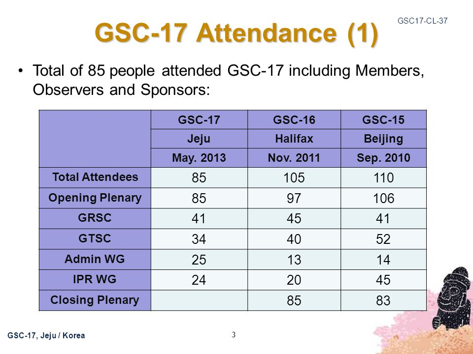 GSC17-CL-37 GSC-17, Jeju / Korea 4 Members (75 Delegates) : –ARIB : 7 –ATIS : 7 –CCSA : 6 –ETSI : 8 –ISACC : 3 –ITU : 2 –TIA : 10 –TTA : 20 –TTC : 9 Task Force Chairs (5, included above) Observers (13 representatives, one of which was also on a PSO delegation) GSC-17 Attendance (2)