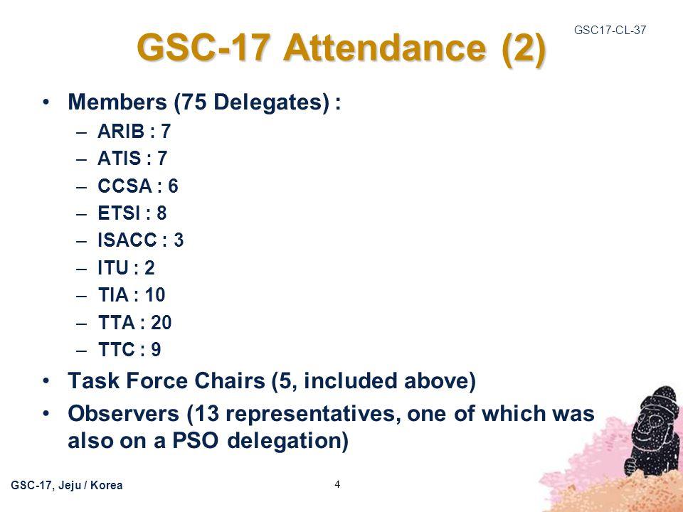 GSC17-CL-37 GSC-17, Jeju / Korea 5 GSC-17 Attendance (3)
