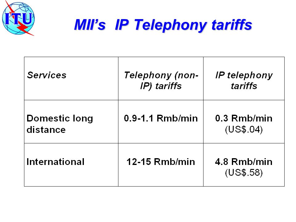 MII's IP Telephony tariffs