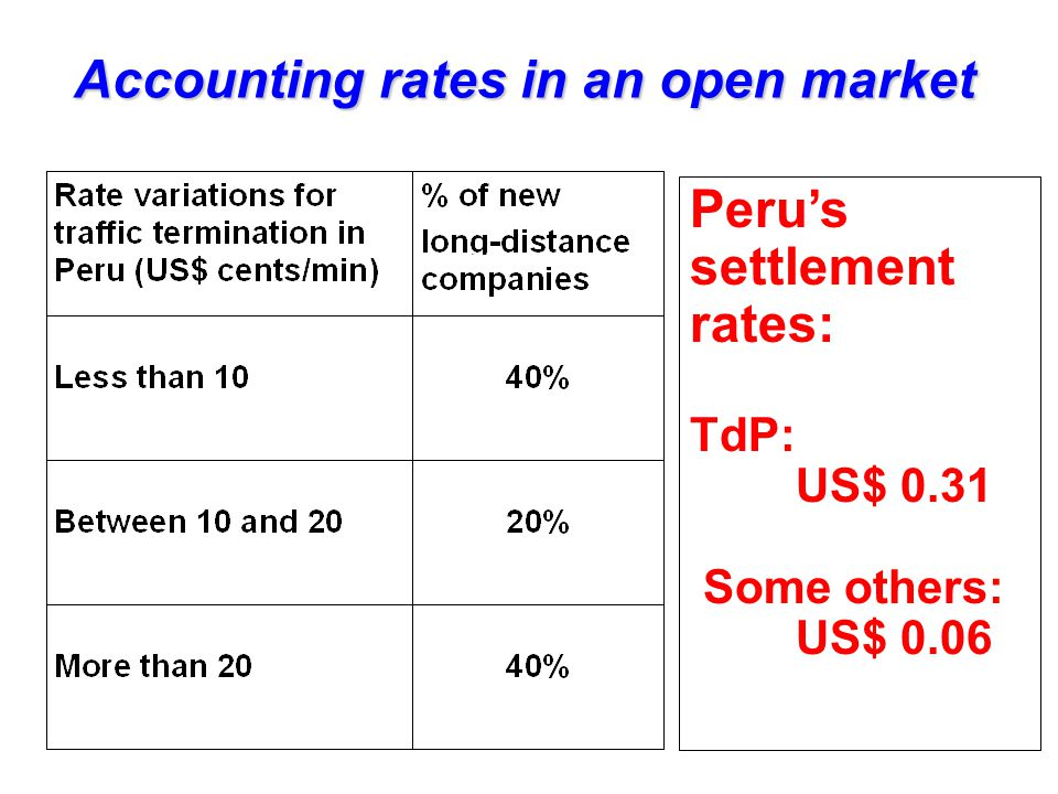 Accounting rates in an open market Peru's settlement rates: TdP: US$ 0.31 Some others: US$ 0.06