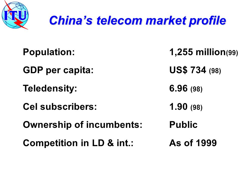 Population:1,255 million (99) GDP per capita:US$ 734 (98) Teledensity:6.96 (98) Cel subscribers:1.90 (98) Ownership of incumbents:Public Competition in LD & int.: As of 1999 China's telecom market profile