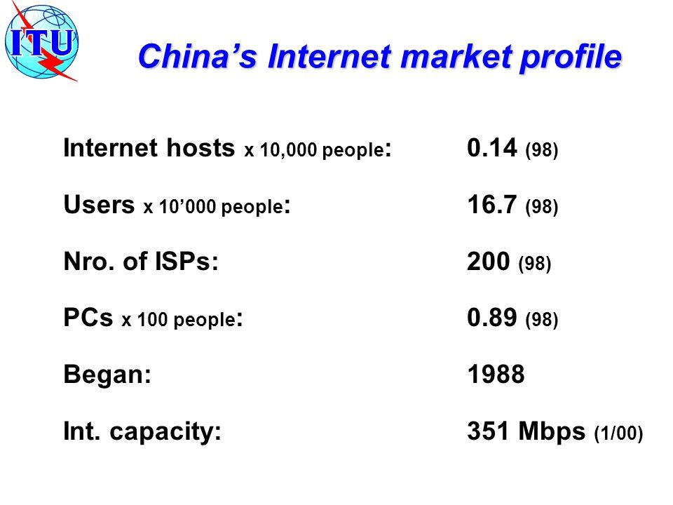 Internet hosts x 10,000 people : 0.14 (98) Users x 10'000 people :16.7 (98) Nro.