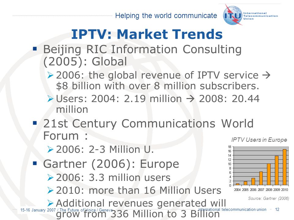Helping the world communicate 15-16 January 2007 / The Future of Voice / Geneva 12 international telecommunication union IPTV: Market Trends  Beijing RIC Information Consulting (2005): Global  2006: the global revenue of IPTV service  $8 billion with over 8 million subscribers.