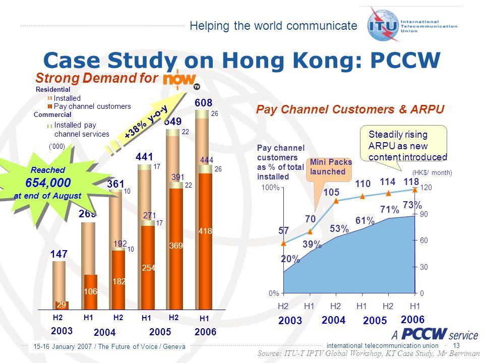 Helping the world communicate 15-16 January 2007 / The Future of Voice / Geneva 13 international telecommunication union Case Study on Hong Kong: PCCW