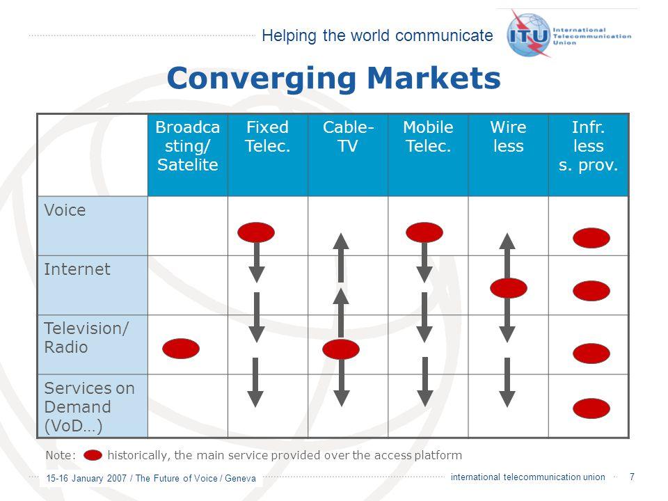 Helping the world communicate 15-16 January 2007 / The Future of Voice / Geneva 7 international telecommunication union Note: historically, the main s
