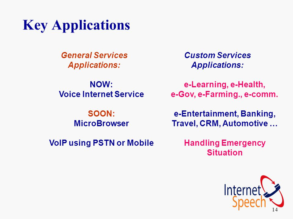 14 Key Applications General Services Applications: NOW: Voice Internet Service SOON: MicroBrowser VoIP using PSTN or Mobile Custom Services Applicatio
