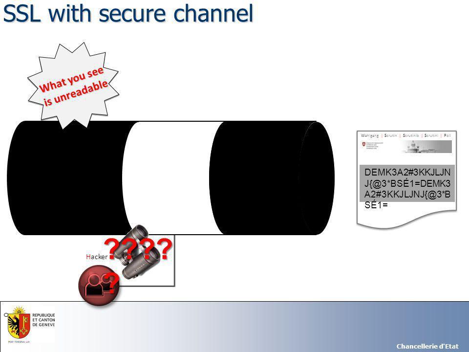 Chancellerie d Etat DEMK3A2#3KKJLJN J{@3*BSÉ1=DEMK3 A2#3KKJLJNJ{@3*B SÉ1= Wahlgang | Scrutin | Scrutinio | Scrutini | Poll Hacker SSL with secure channel What you see is unreadable What you see is unreadable .