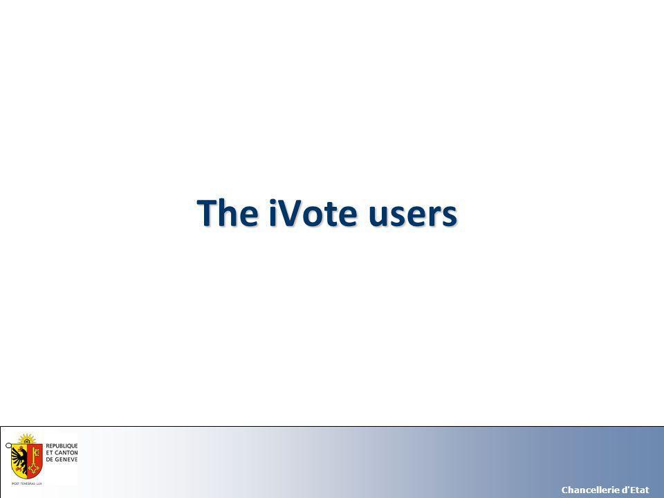 Chancellerie d Etat The iVote users
